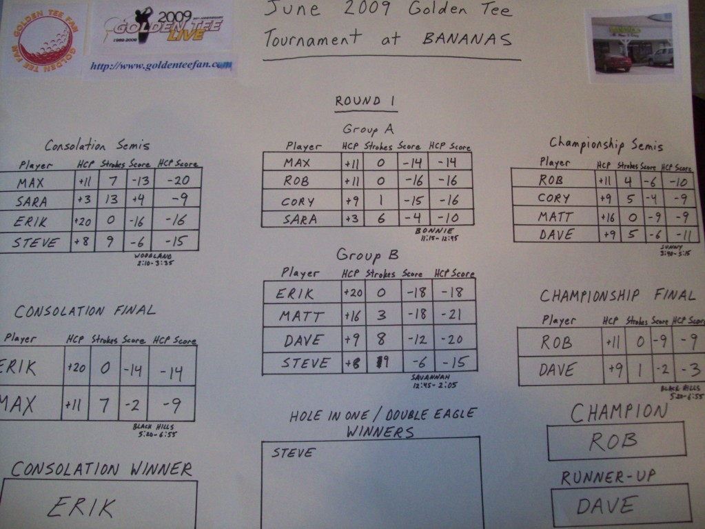 gt-tourney-posterboard4
